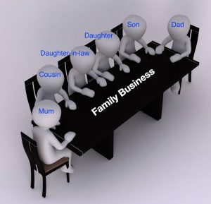 Structure family business